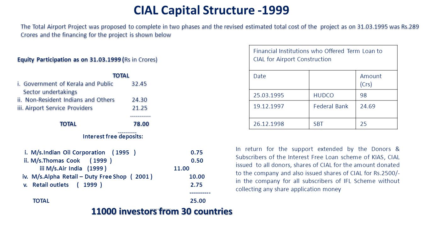 CIAL Capital Structure -1999