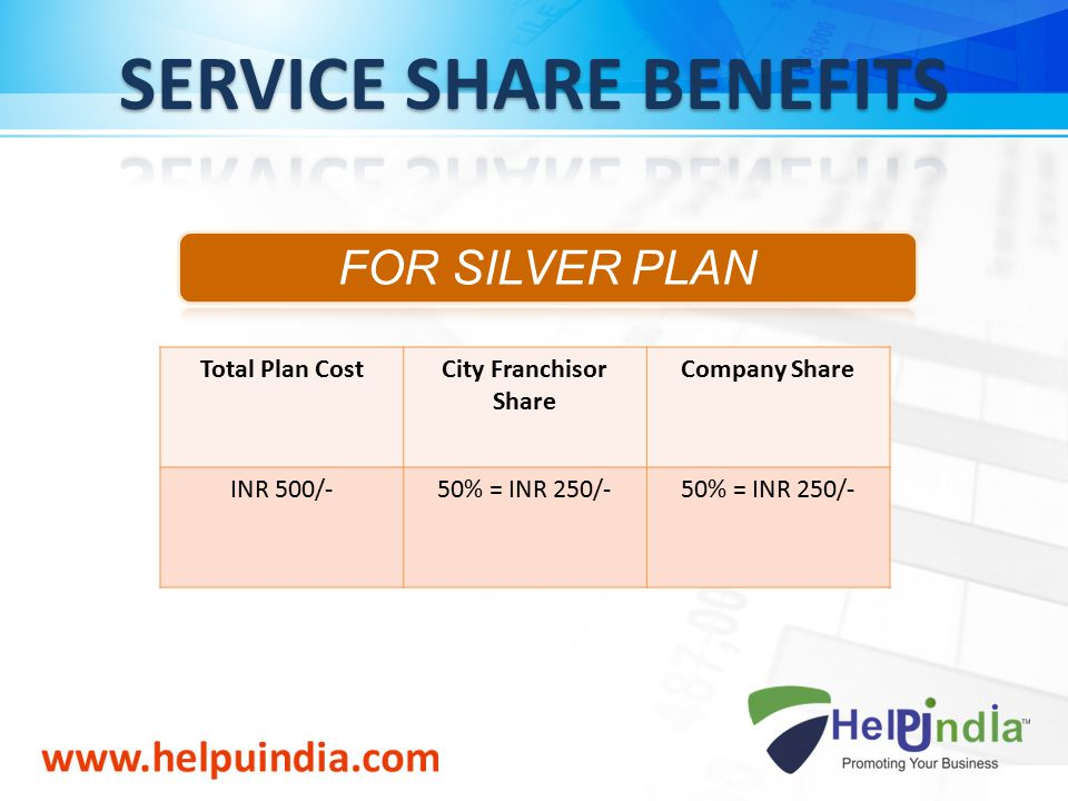 SERVICE SHARE BENEFITS