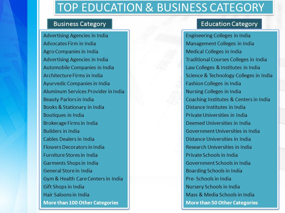 TOP EDUCATION & BUSINESS CATEGORY