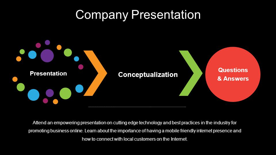 Company Presentation Conceptualization Questions & Answers