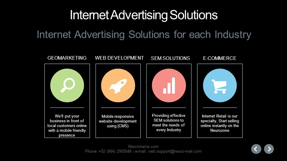 Internet Advertising Solutions