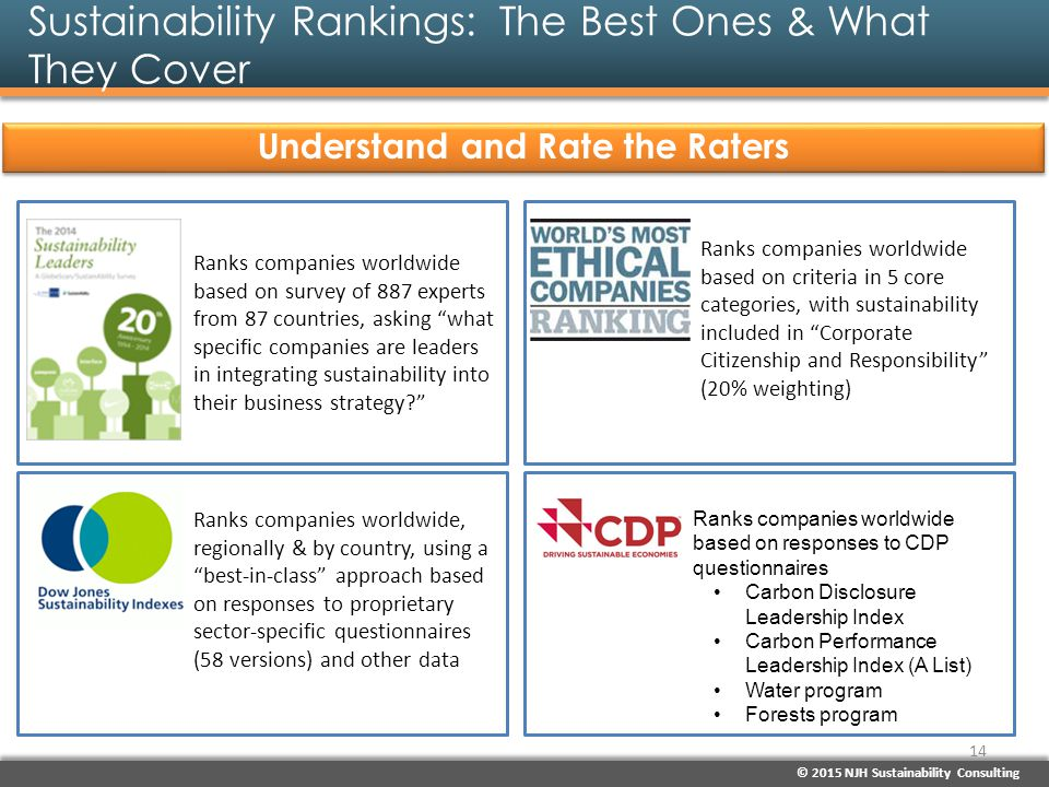 Sustainability Rankings: The Best Ones & What They Cover