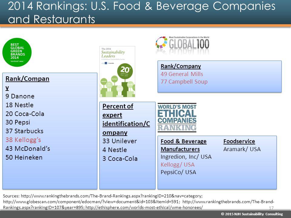 2014 Rankings: U.S. Food & Beverage Companies and Restaurants