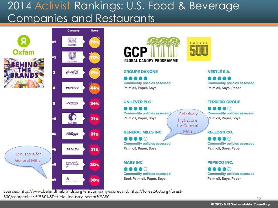 2014 Activist Rankings: U.S. Food & Beverage Companies and Restaurants