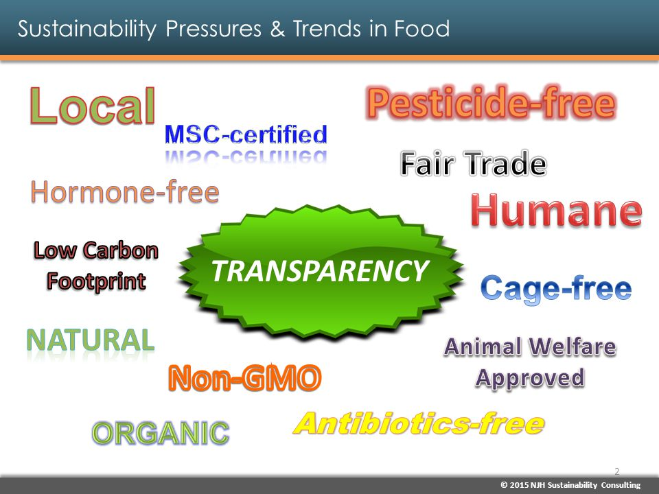 Sustainability Pressures & Trends in Food
