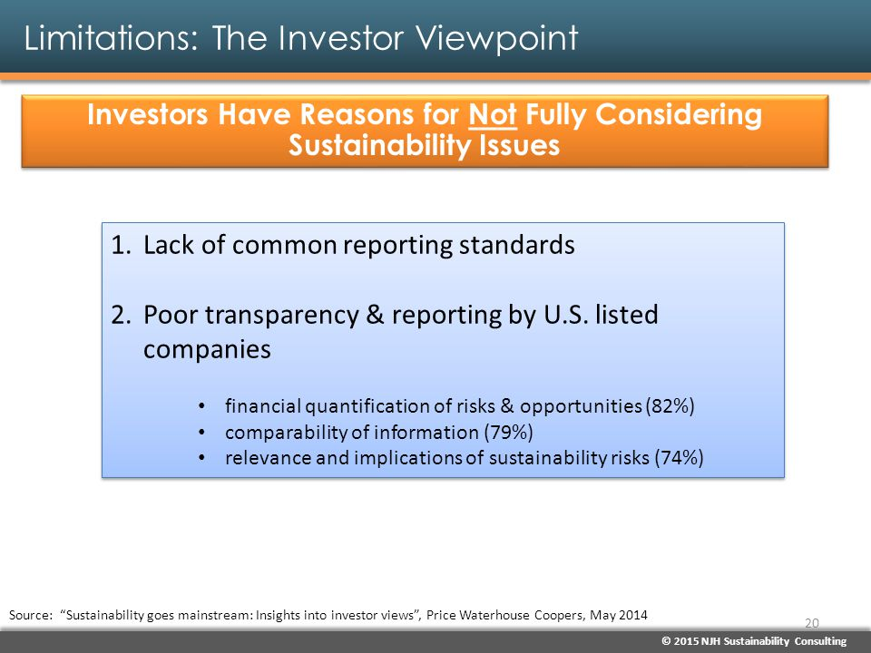 Limitations: The Investor Viewpoint