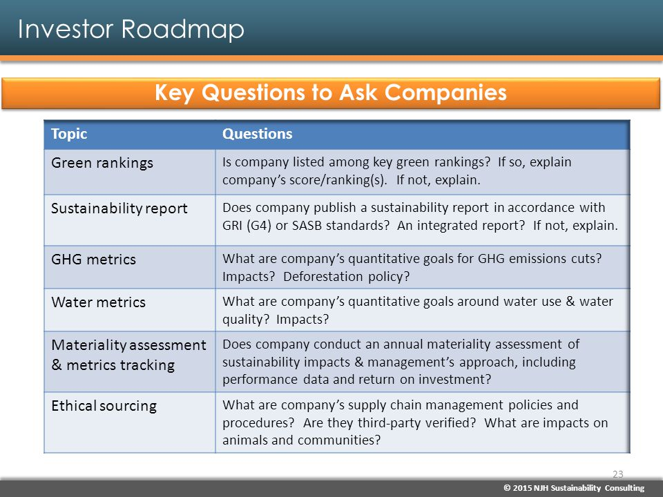 Key Questions to Ask Companies