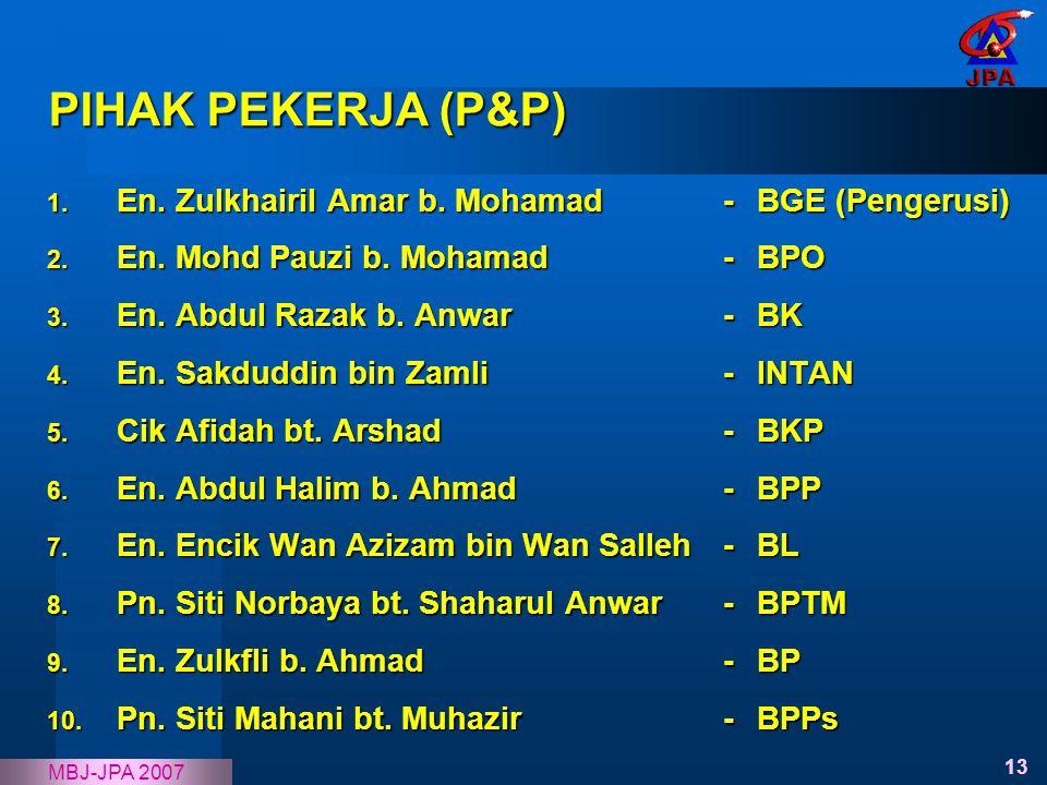 PIHAK PEKERJA (P&P) En. Zulkhairil Amar b. Mohamad - BGE (Pengerusi)