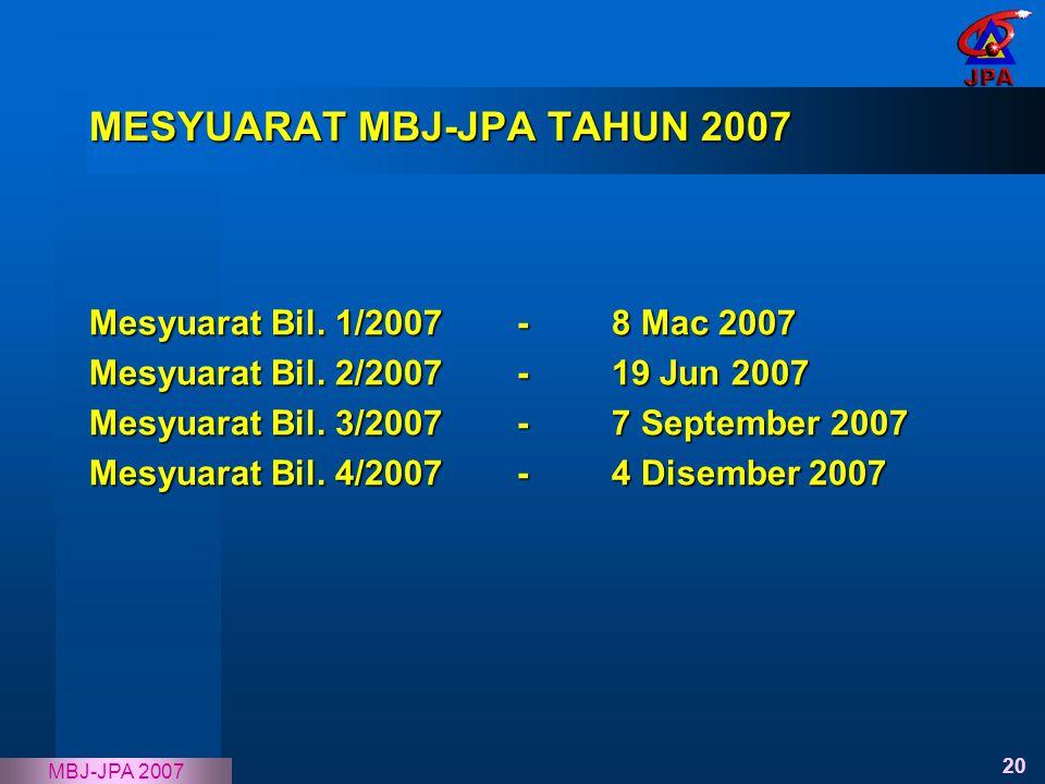 MESYUARAT MBJ-JPA TAHUN 2007
