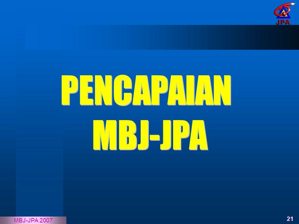 PENCAPAIAN MBJ-JPA