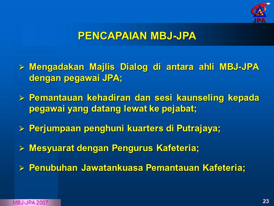 PENCAPAIAN MBJ-JPA Mengadakan Majlis Dialog di antara ahli MBJ-JPA dengan pegawai JPA;