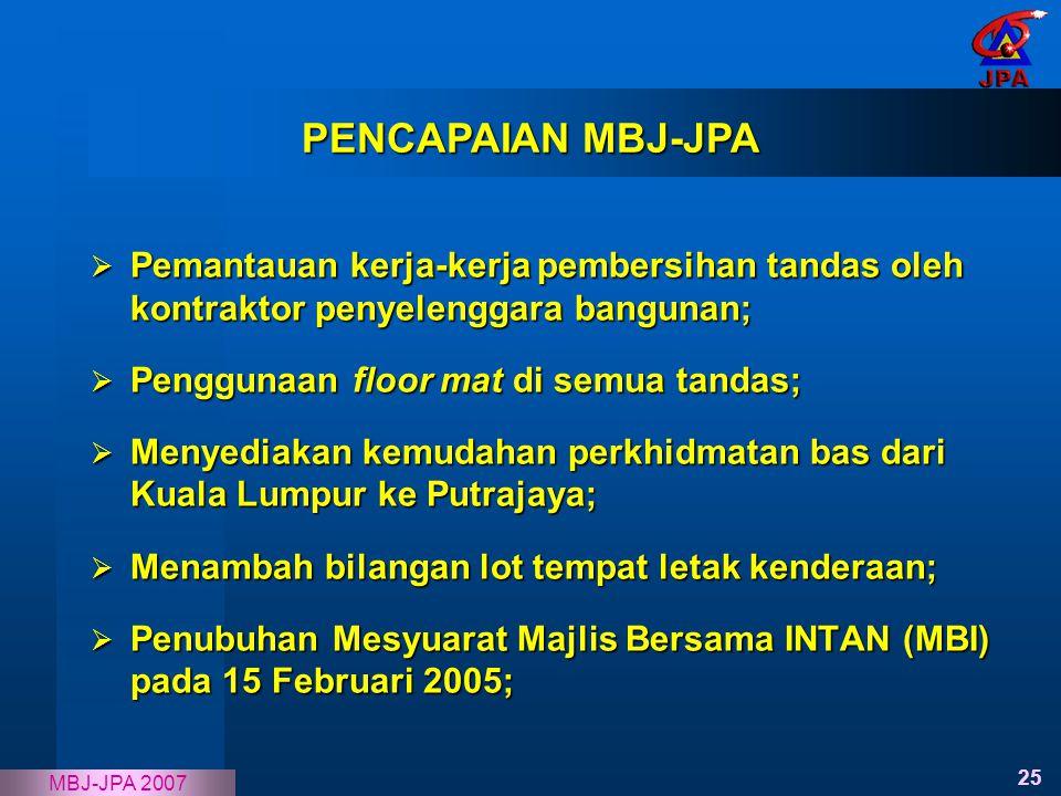 PENCAPAIAN MBJ-JPA Pemantauan kerja-kerja pembersihan tandas oleh kontraktor penyelenggara bangunan;