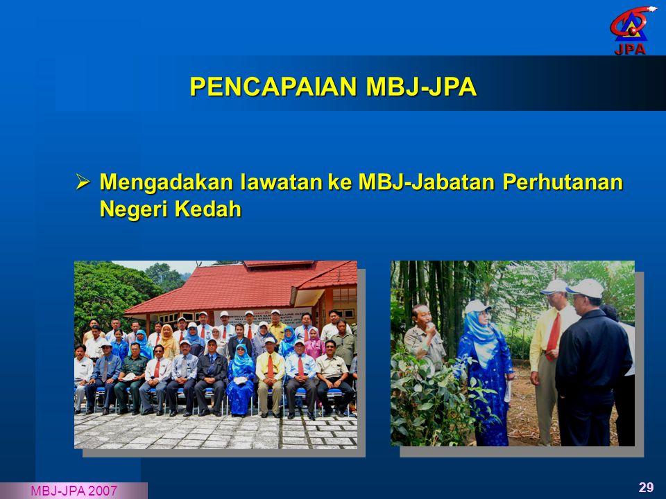 PENCAPAIAN MBJ-JPA Mengadakan lawatan ke MBJ-Jabatan Perhutanan Negeri Kedah