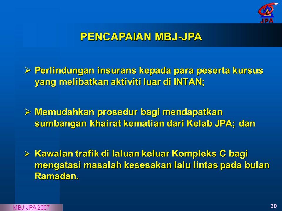 PENCAPAIAN MBJ-JPA Perlindungan insurans kepada para peserta kursus yang melibatkan aktiviti luar di INTAN;