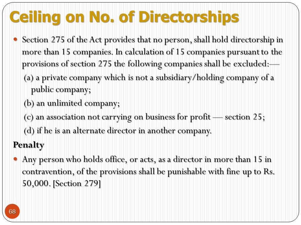 Ceiling on No. of Directorships