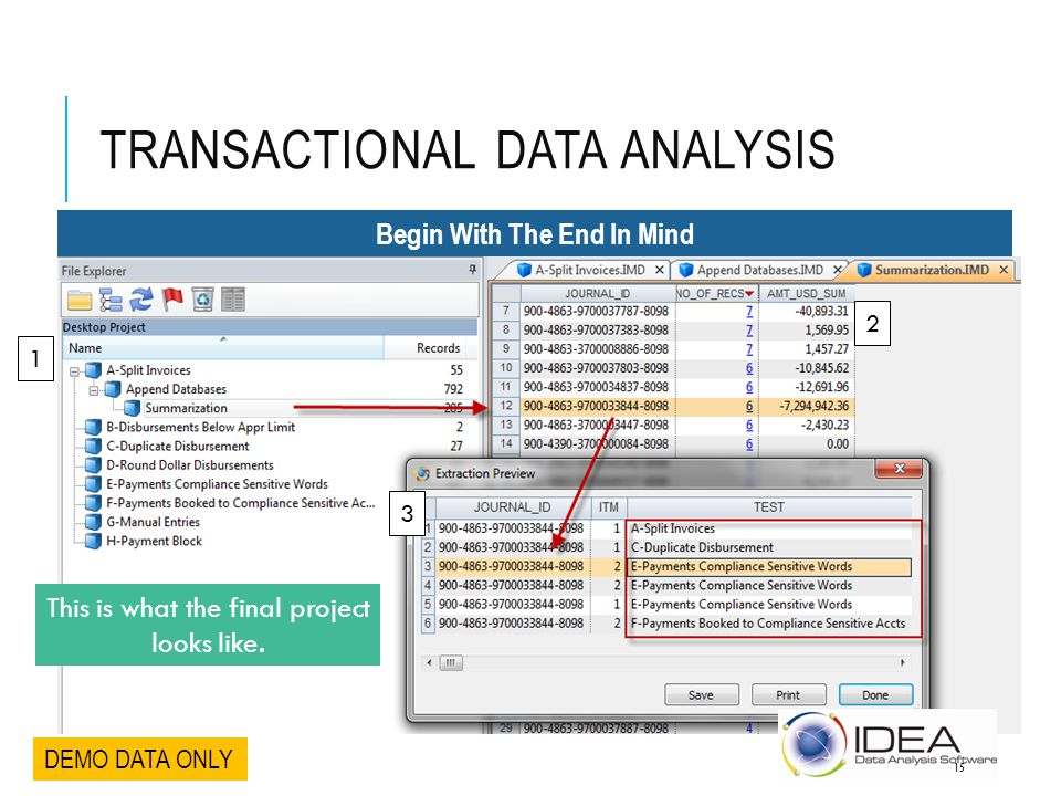 Transactional Data Analysis