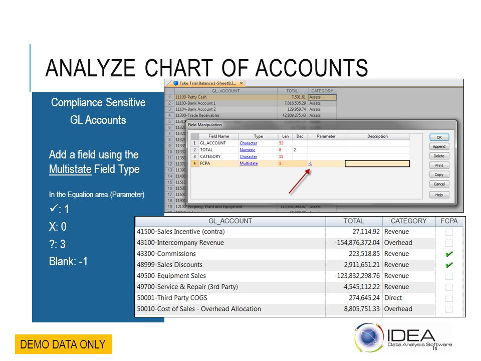 Analyze Chart of Accounts