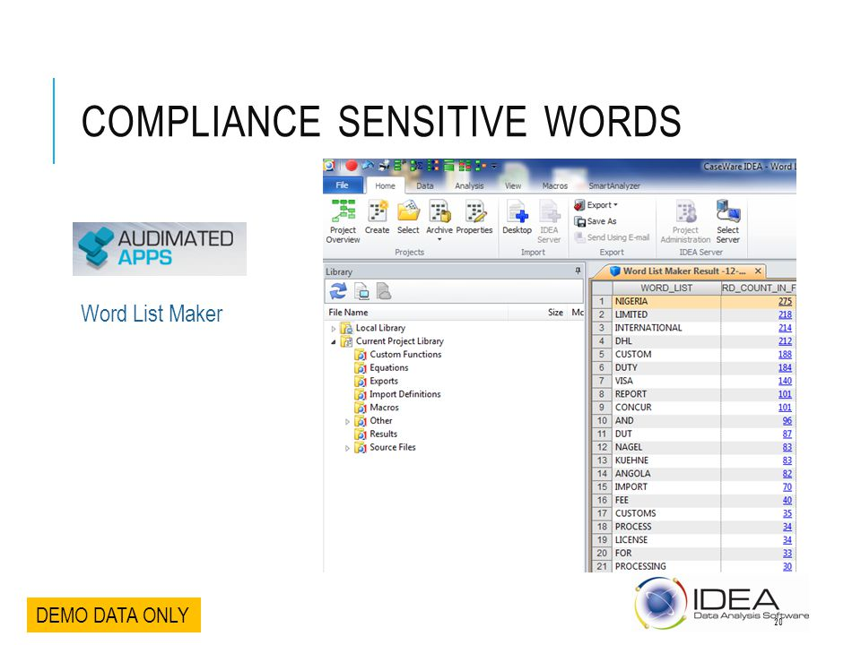 COMPLIANCE SENSITIVE WORDS