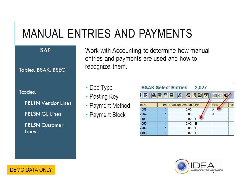 Manual Entries and Payments
