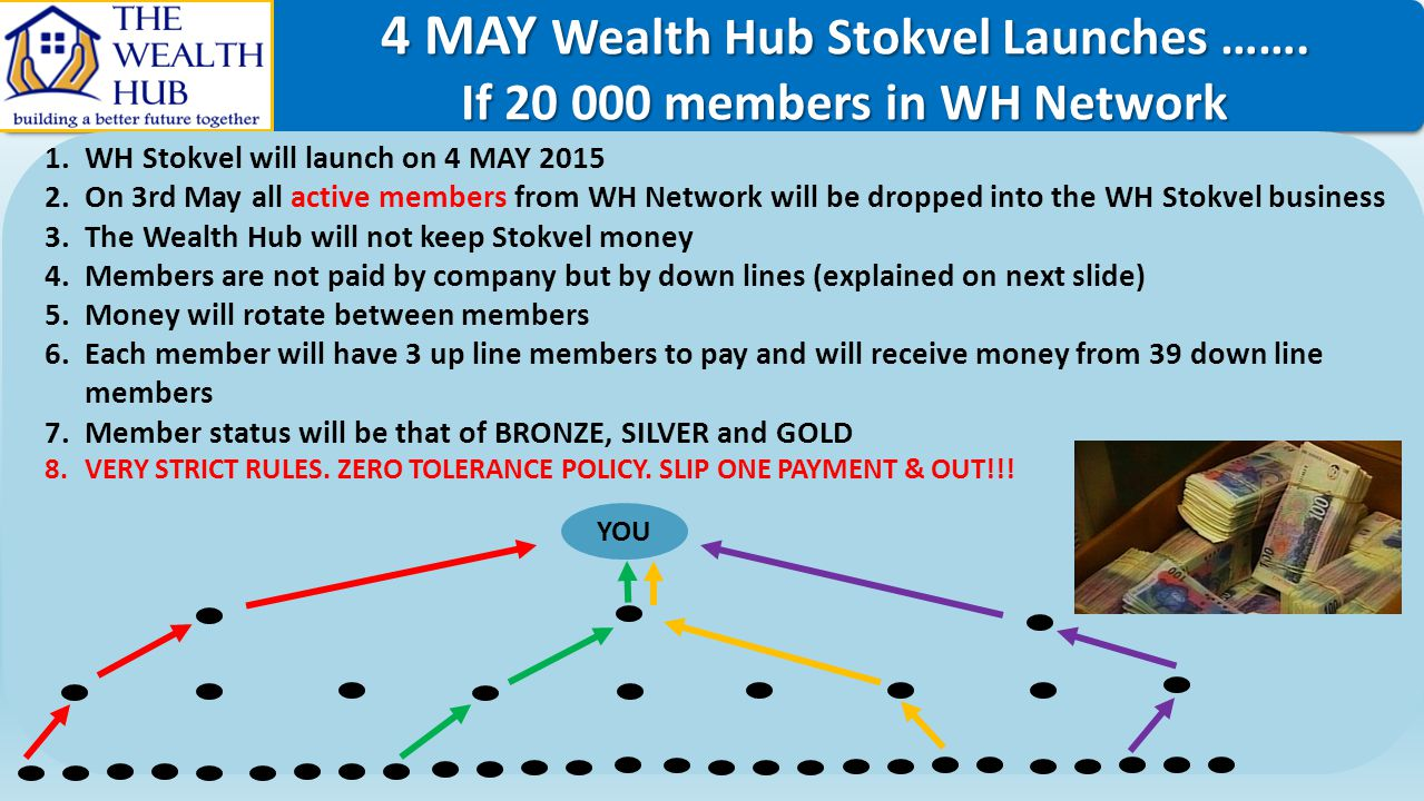 4 MAY Wealth Hub Stokvel Launches ……. If 20 000 members in WH Network
