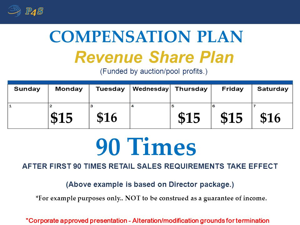 90 Times COMPENSATION PLAN Revenue Share Plan $15 $15 $15 $16 $16