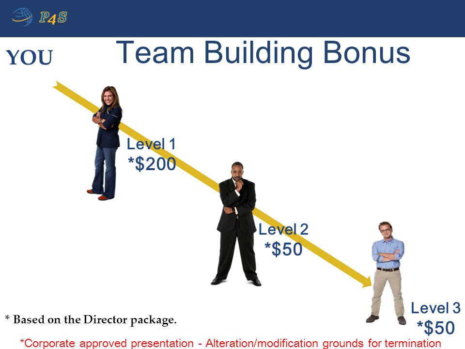 Team Building Bonus YOU *$200 *$50 *$50 Level 1 Level 2 Level 3