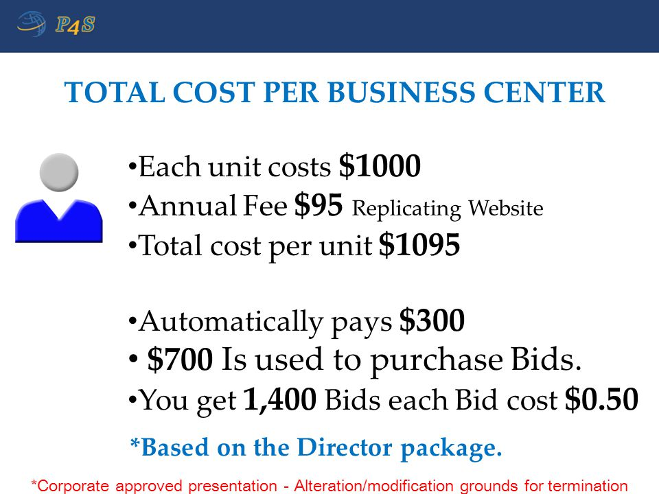 TOTAL COST PER BUSINESS CENTER *Based on the Director package.