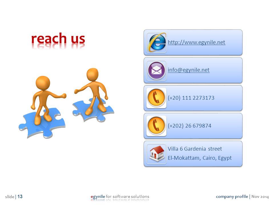 reach us http://www.egynile.net info@egynile.net (+20) 111 2273173