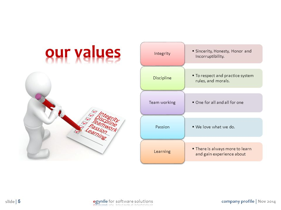 our values Integrity Sincerity, Honesty, Honor and Incorruptibility.