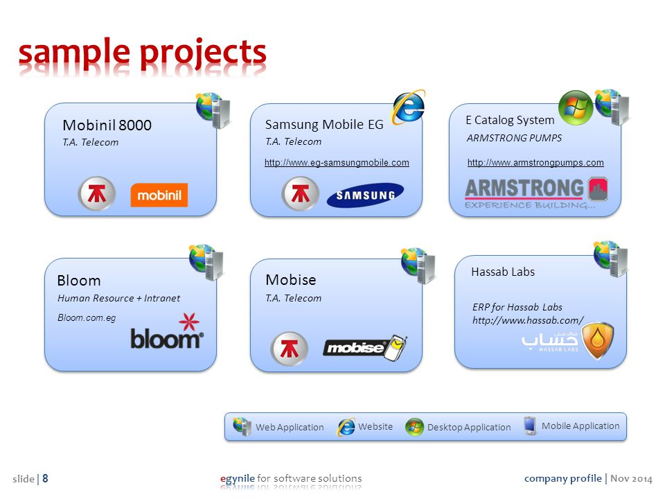 sample projects Mobinil 8000 Bloom Mobise Samsung Mobile EG