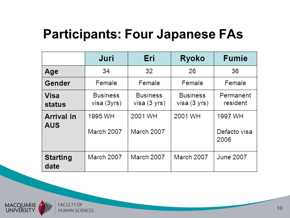 Participants: Four Japanese FAs