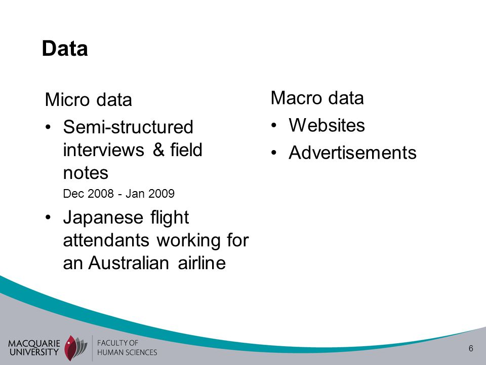 Data Macro data Micro data Websites
