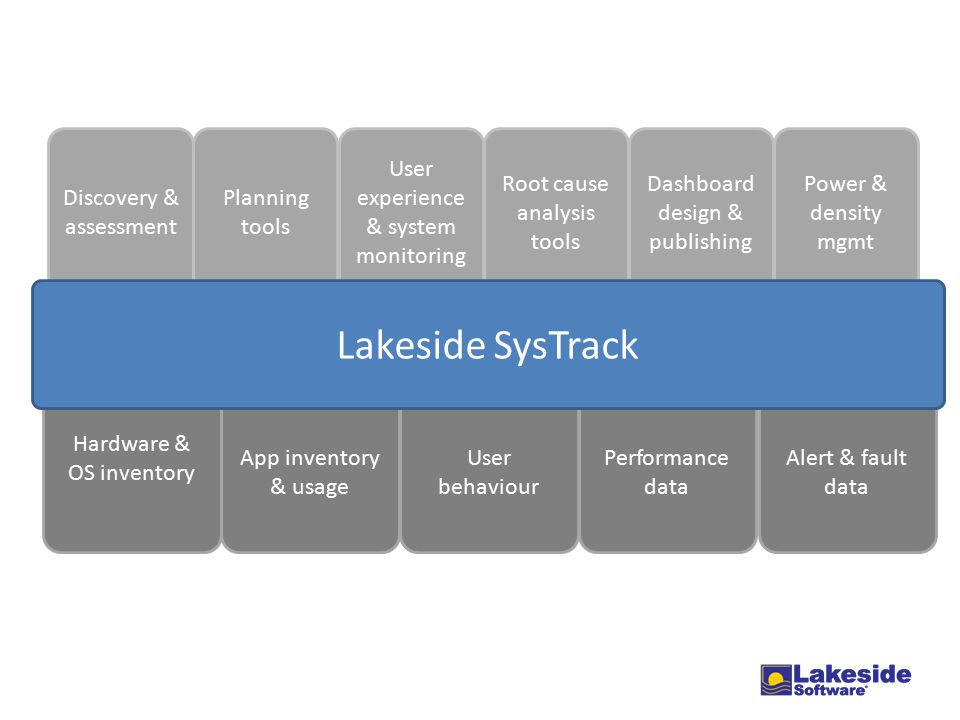 Lakeside SysTrack Discovery & assessment Planning tools