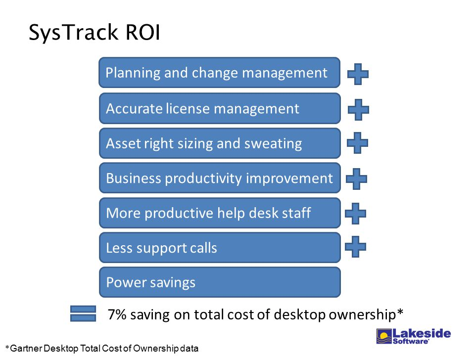 SysTrack ROI Planning and change management