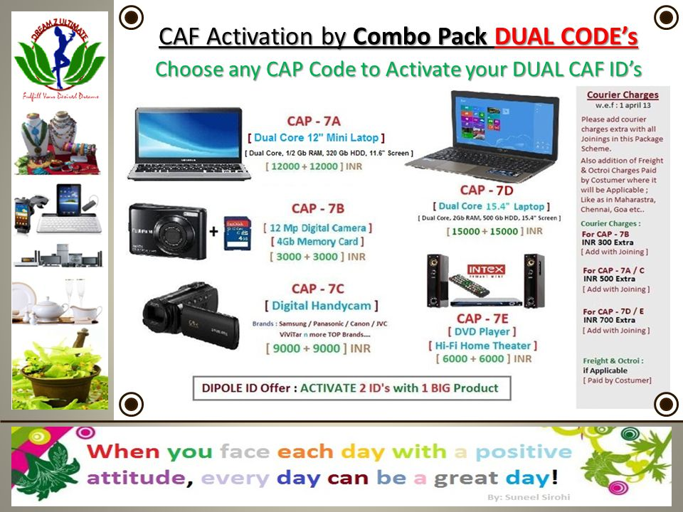 CAF Activation by Combo Pack DUAL CODE's