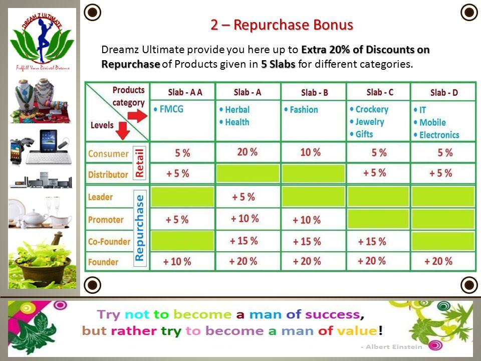 2 – Repurchase Bonus