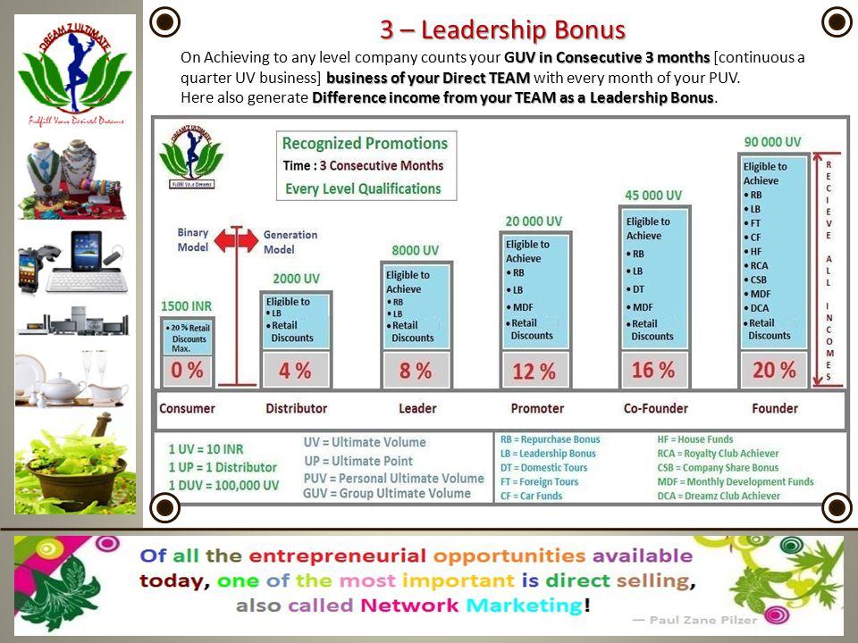 3 – Leadership Bonus