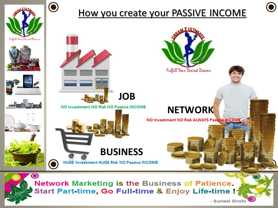 How you create your PASSIVE INCOME