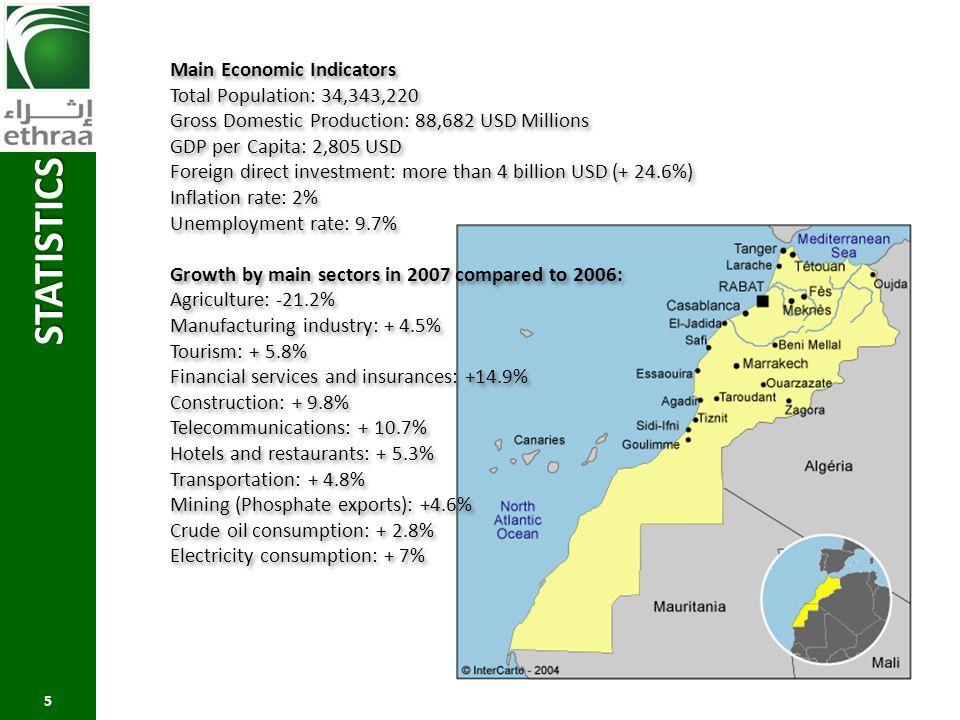 STATISTICS Main Economic Indicators Total Population: 34,343,220