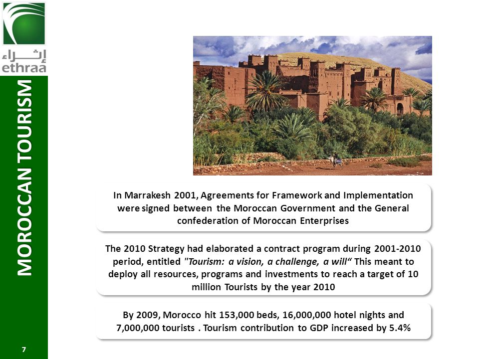 MOROCCAN TOURISM