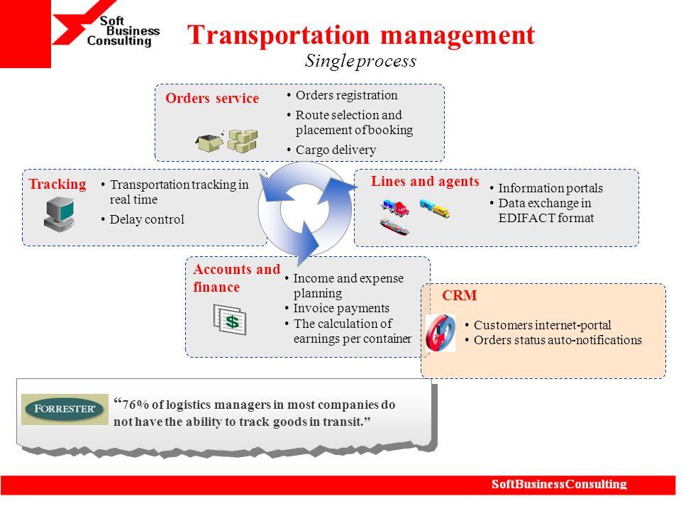 Transportation management Single process