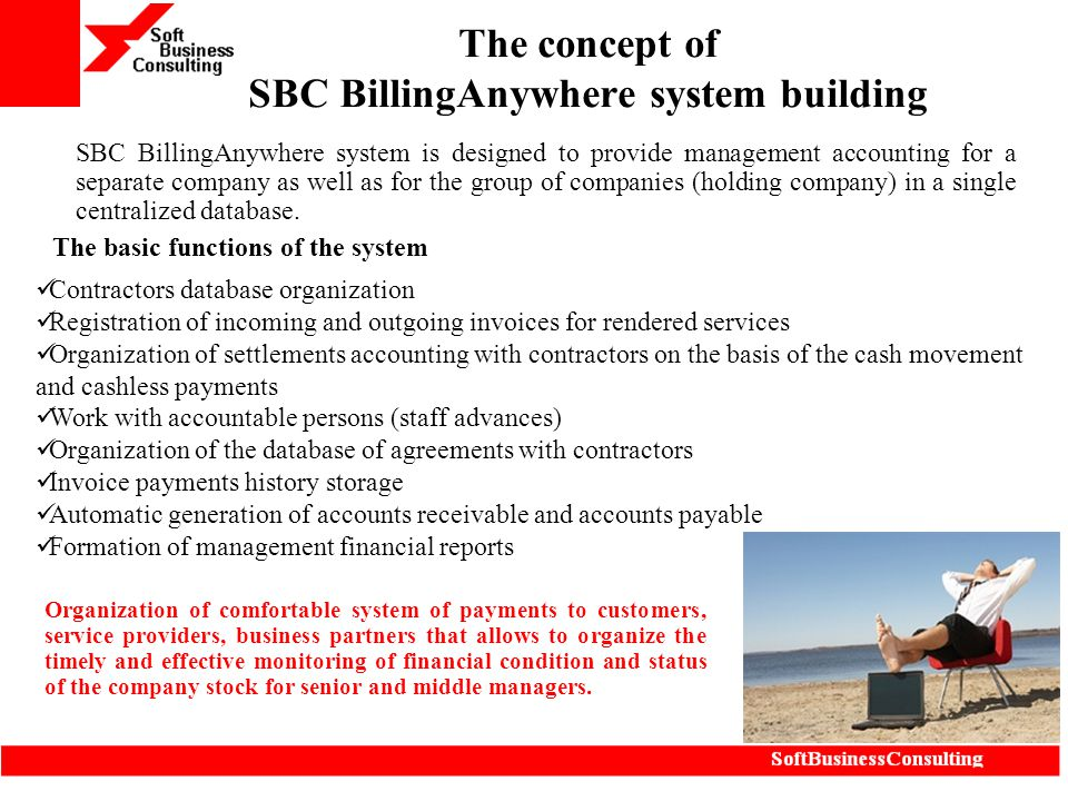 The concept of SBC BillingAnywhere system building