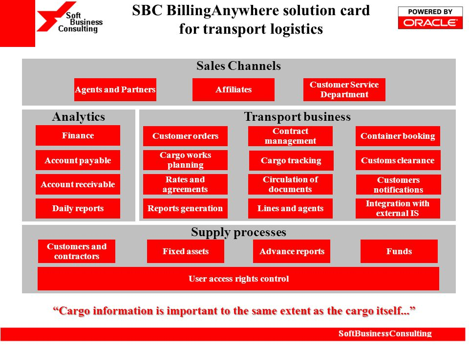 SBC BillingAnywhere solution card for transport logistics