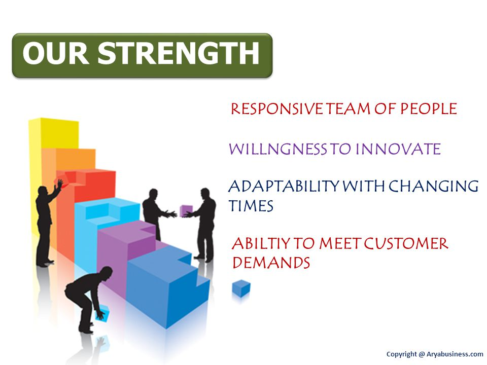 OUR STRENGTH RESPONSIVE TEAM OF PEOPLE WILLNGNESS TO INNOVATE