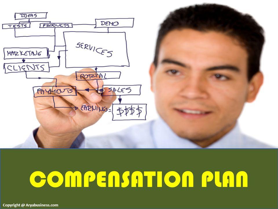 COMPENSATION PLAN Copyright @ Aryabusiness.com