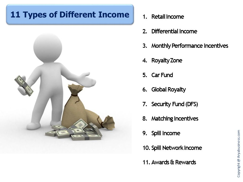 11 Types of Different Income