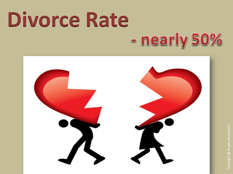 Divorce Rate - nearly 50% Copyright @ Aryabusiness.com