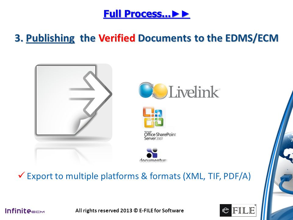 3. Publishing the Verified Documents to the EDMS/ECM