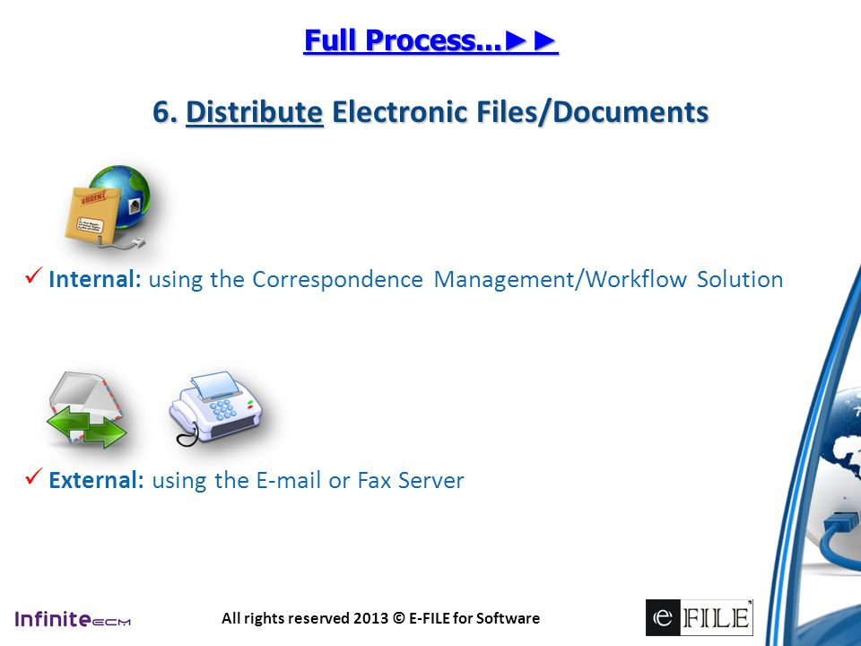6. Distribute Electronic Files/Documents