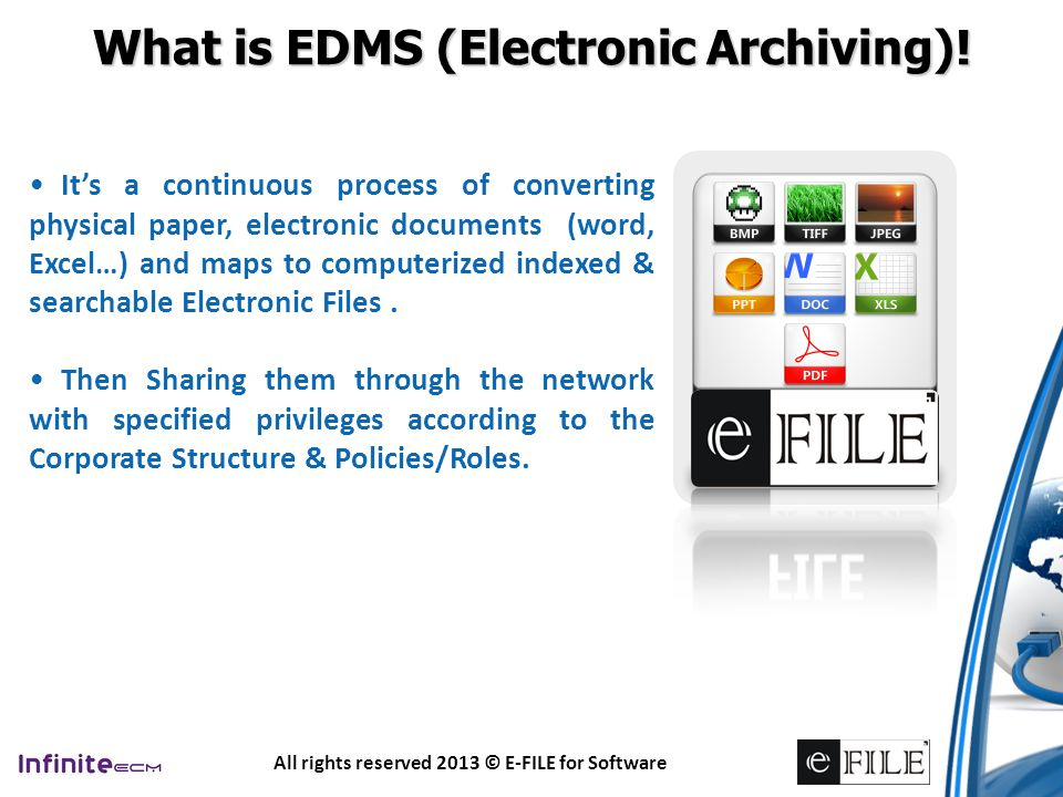 What is EDMS (Electronic Archiving)!